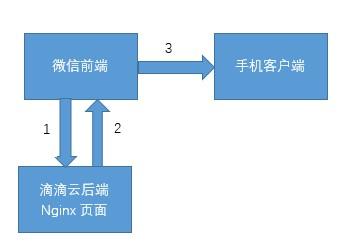 小程序.png