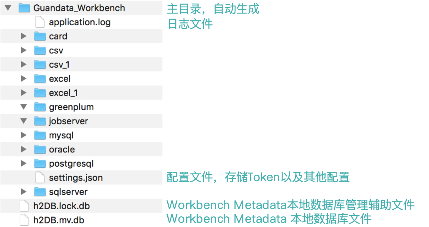 workbench-file-structures.png